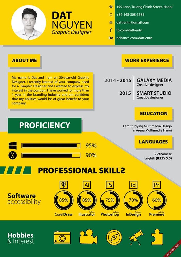 Thu hút sự chú ý với nhà tuyển dụng bằng bản CV ấn tượng