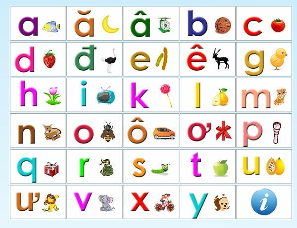 Bảng chữ cái giúp con nhận thức ban đầu về chữ, tạo ra trò chơi ứng dụng