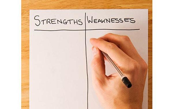 Câu trả lời khôn khéo về điểm mạnh, điểm yếu