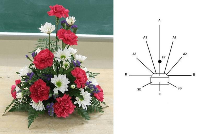 Cắm hoa kiểu tam giác là 1 trong số các thế cắm hoa cơ bản