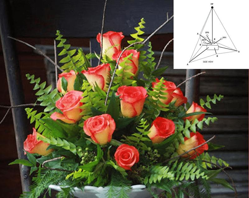 Cắm hoa kiểu chóp nón là 1 trong số các thế cắm hoa cơ bản