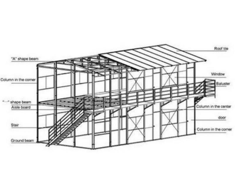 Báo giá nhà khung thép 2 tầng năm 2020 2
